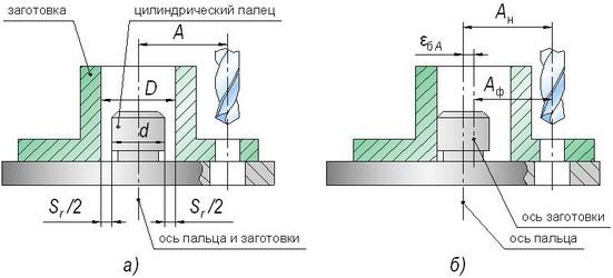 Рис. 4.5 Сверление отверстия